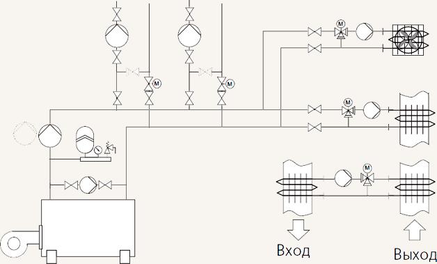 Системы отопления, работающие