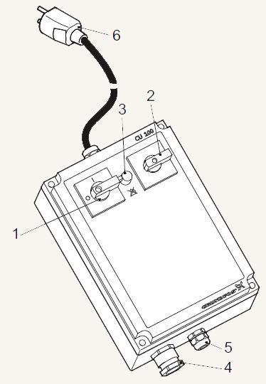 Grundfos Cu 362 инструкция - картинка 4