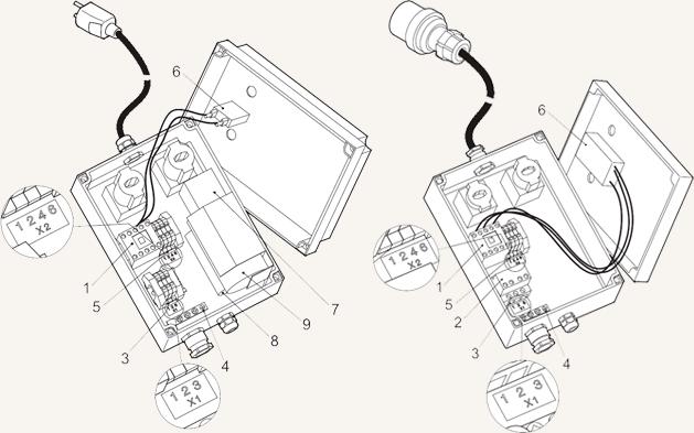 управления Grundfos CU-100