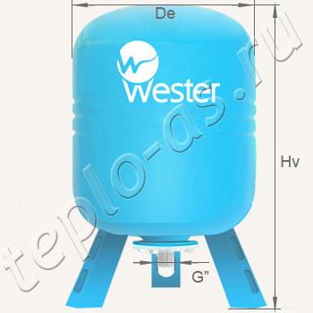 Основные технические характеристики расширительных баков для отопления Wester Line WRV объемом 50, 80 литров