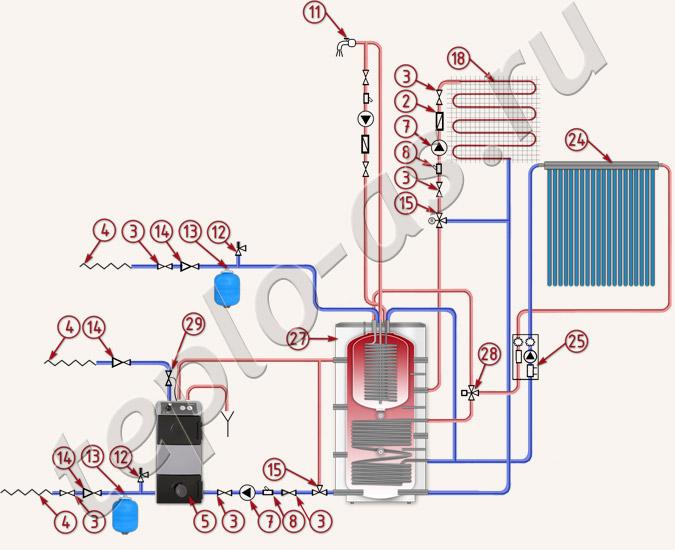 Типовая схема подключения теплоаккумулятора со встроенным баком для ГВС и двумя змеевиками NIBE BUZ-92.