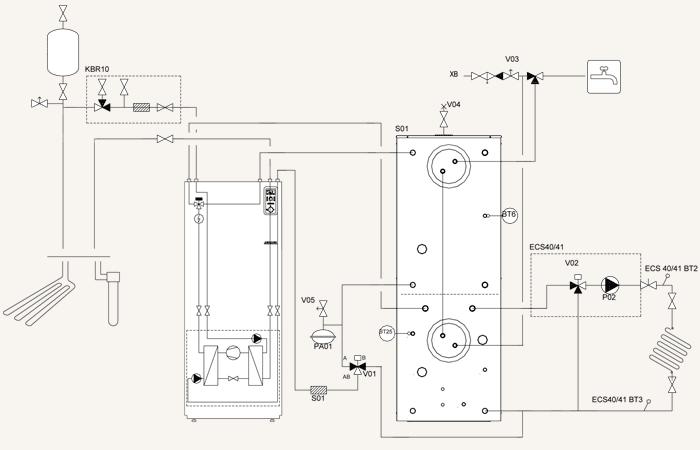 Схема монтажа теплоаккумулятора JASPI GTV Teknik к тепловому насосу