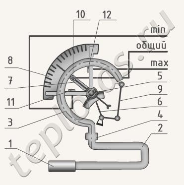 Схема термометра ТКП-100Эк