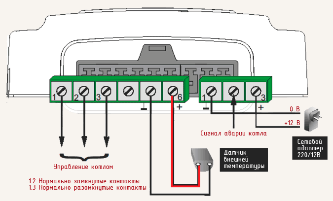 GSM-термостат, модуль