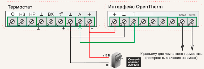 Схема подключения zont h1 и котлом скат 24