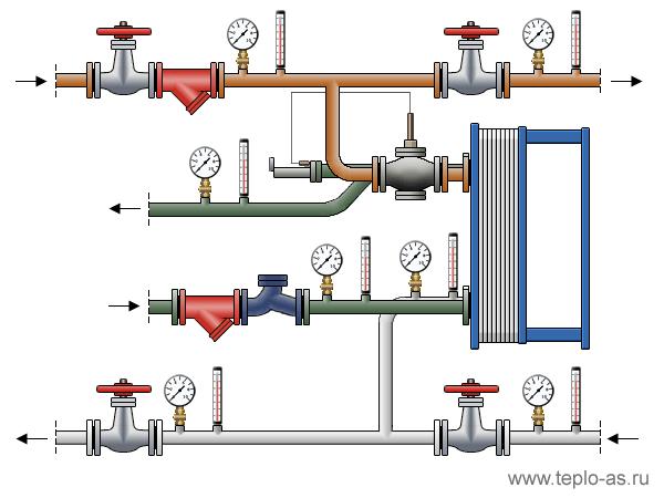 Схема индивидуального теплового пункта фото 275