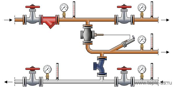 водонагреватели накопительные электрические принцип действия
