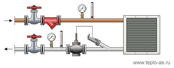 Регулятор температуры прямого действия, t 100 - 140, Кv=25