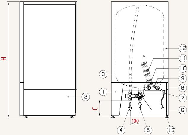 Габаритные размеры Водонагревателей JASPI-VLM