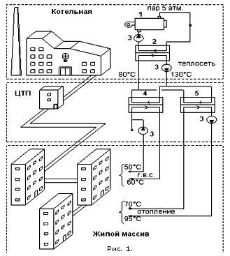 Упрощенная схема систем